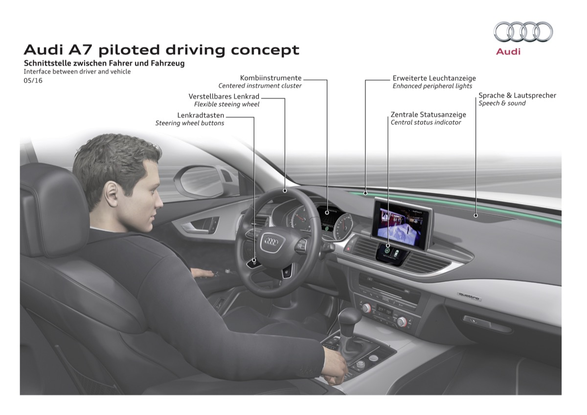 Interface between driver and vehicle